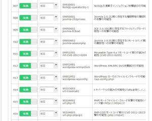 201609sakura_waf_signature